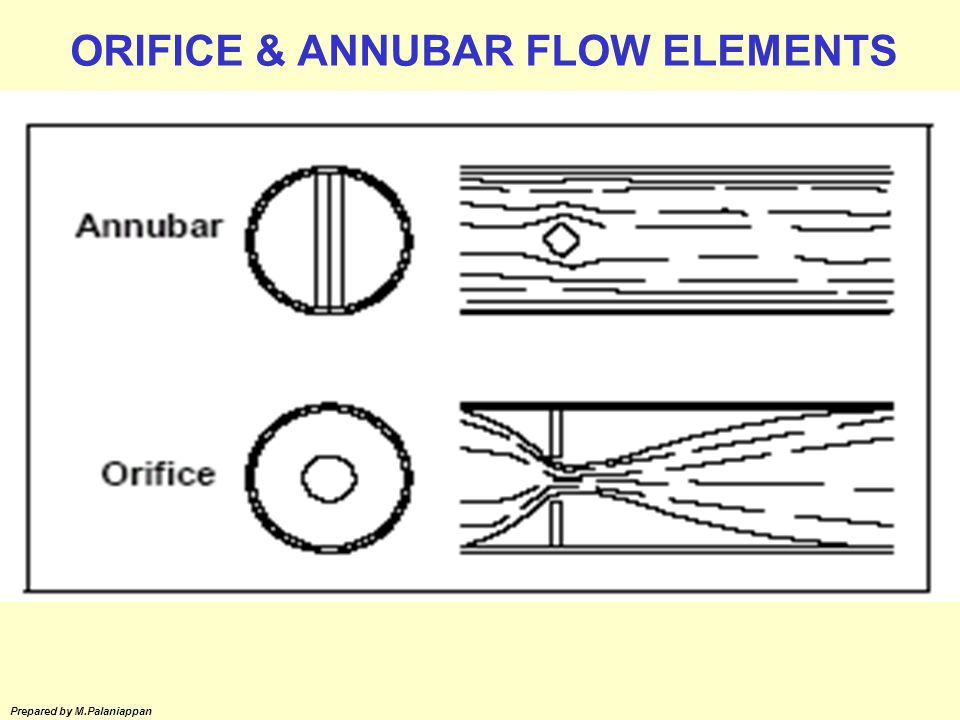 ORIFICE & ANNUBAR FLOW ELEMENTS