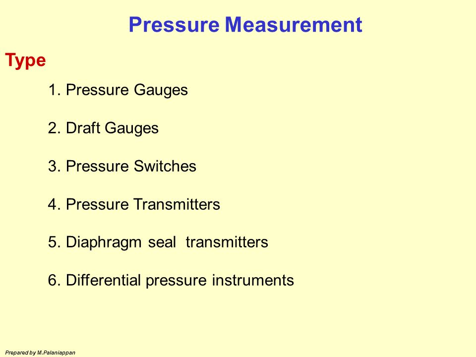Pressure Measurement Type Pressure Gauges Draft Gauges