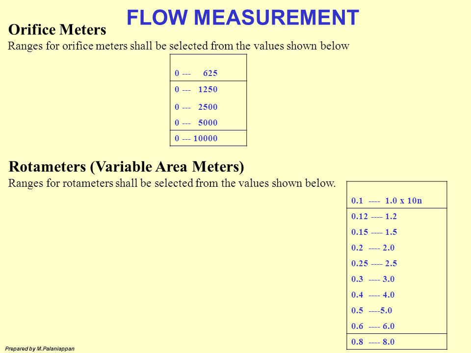 FLOW MEASUREMENT Orifice Meters Rotameters (Variable Area Meters)