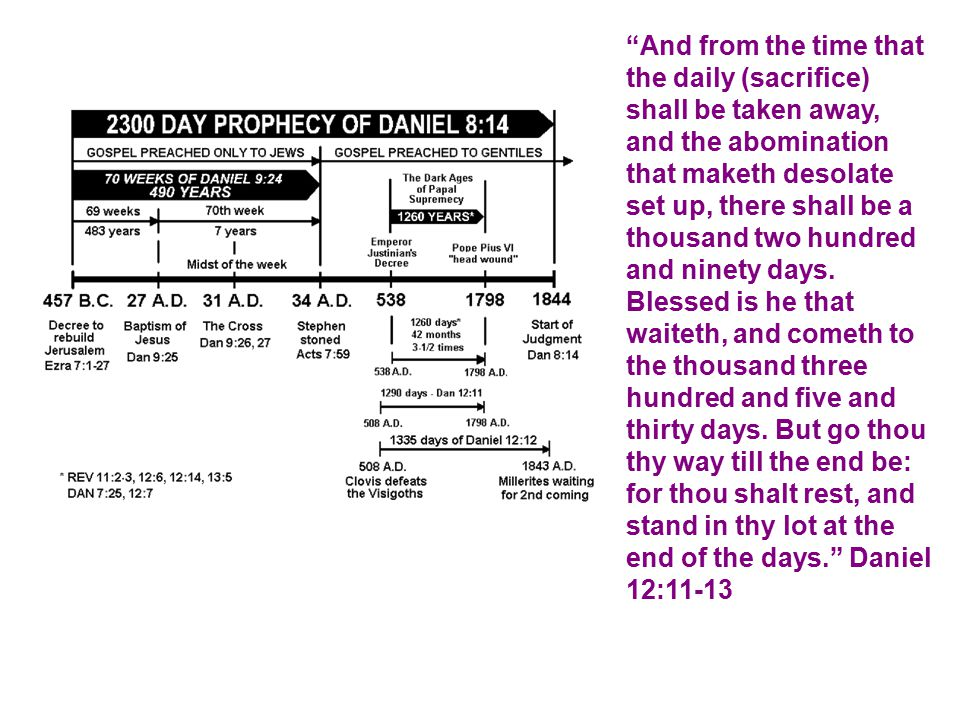 And from the time that the daily (sacrifice) shall be taken away, and the abomination that maketh desolate set up, there shall be a thousand two hundred and ninety days.