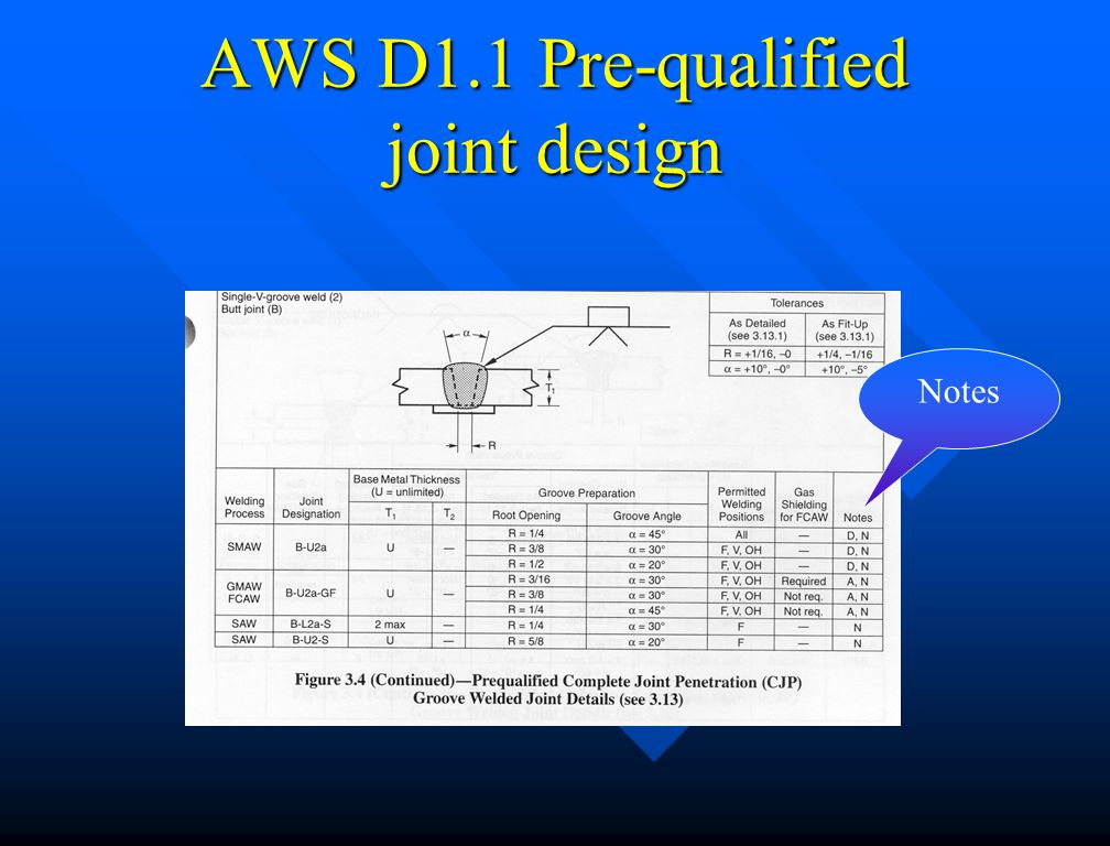 AWS D1.1 Pre-qualified joint design