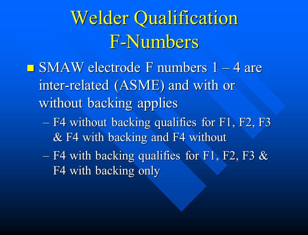 Welder Qualification F-Numbers