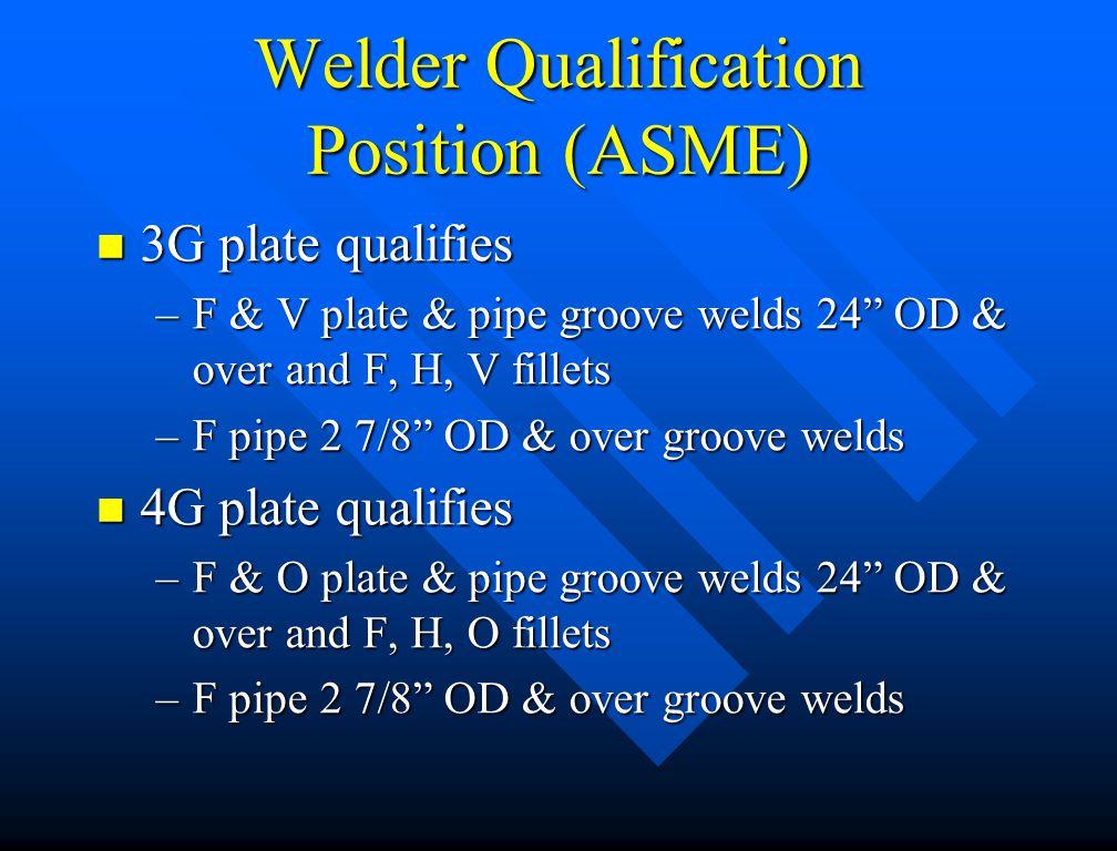 Welder Qualification Position (ASME)
