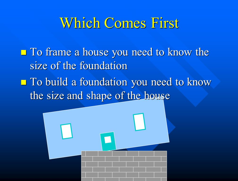 Which Comes First To frame a house you need to know the size of the foundation.