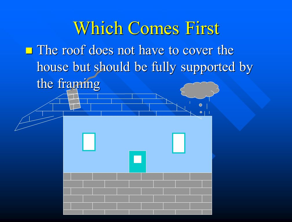 Which Comes First The roof does not have to cover the house but should be fully supported by the framing.