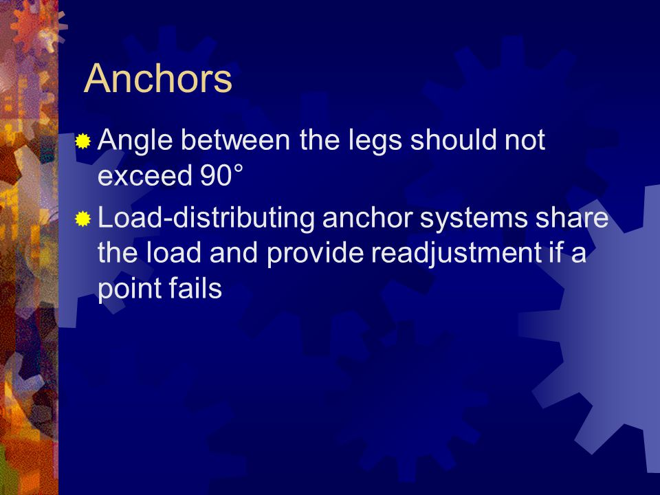 Anchors Angle between the legs should not exceed 90°