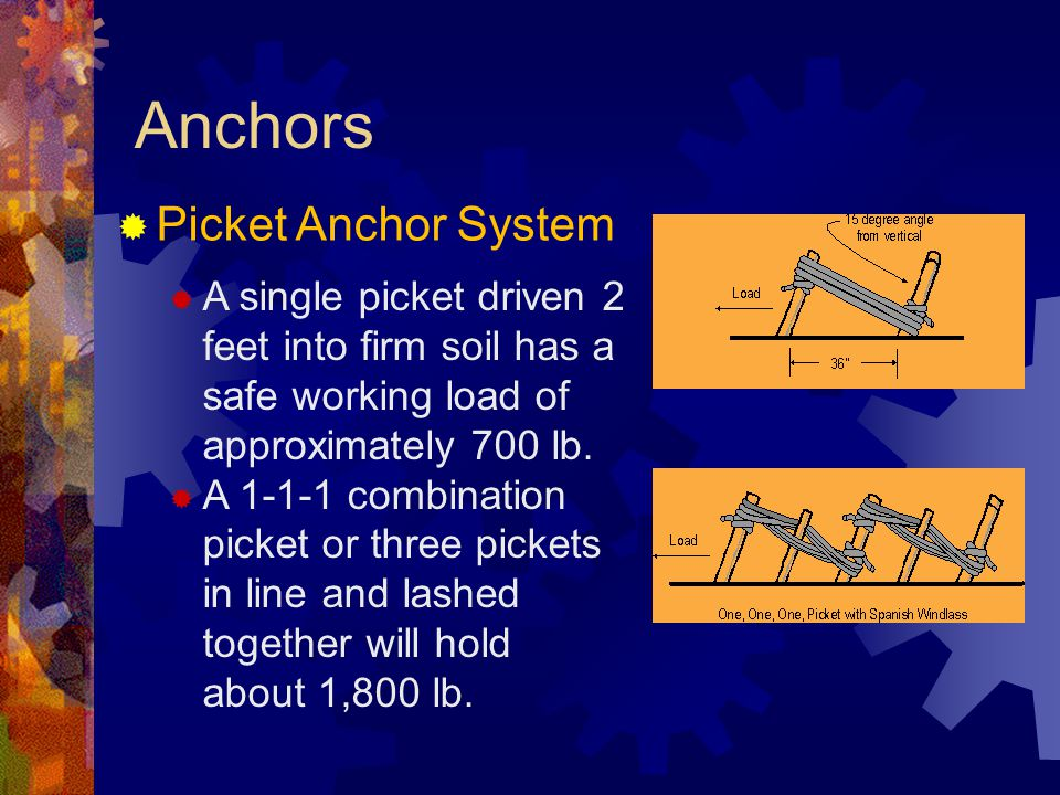 Anchors Picket Anchor System