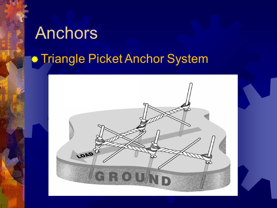 Anchors Triangle Picket Anchor System