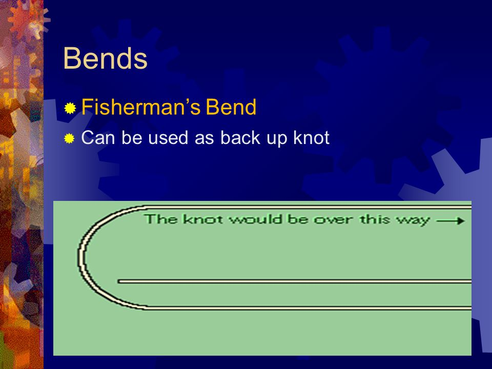 Bends Fisherman's Bend Can be used as back up knot