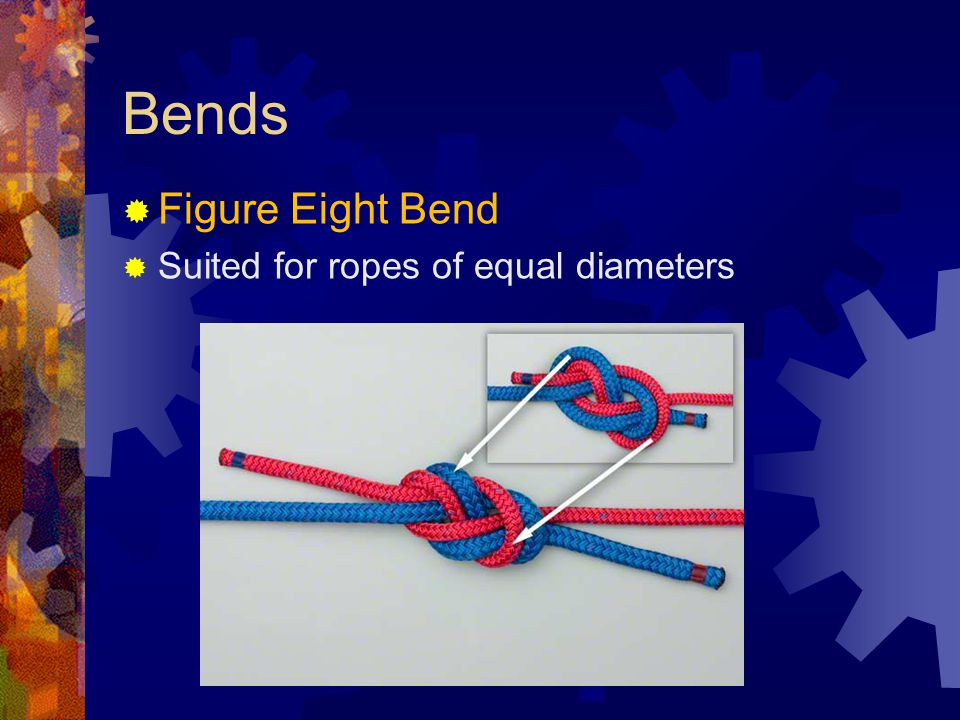 Bends Figure Eight Bend Suited for ropes of equal diameters
