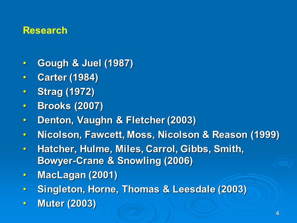 Research Gough & Juel (1987) Carter (1984) Strag (1972) Brooks (2007) Denton, Vaughn & Fletcher (2003)