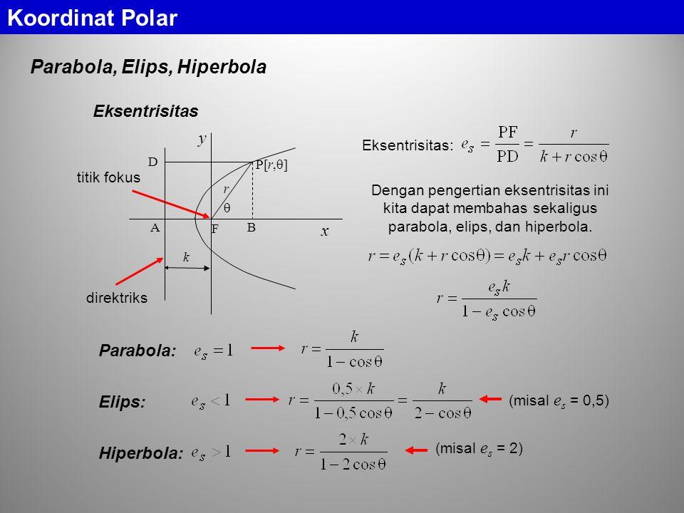 Koordinat Polar Parabola, Elips, Hiperbola Eksentrisitas y x Parabola: