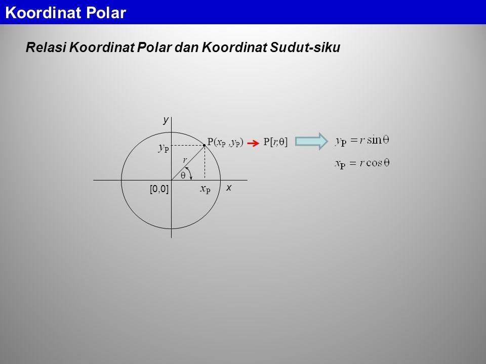 Koordinat Polar Relasi Koordinat Polar dan Koordinat Sudut-siku yP xP