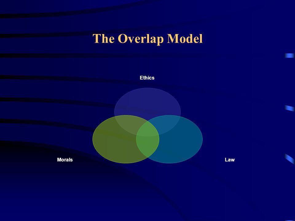 The Overlap Model