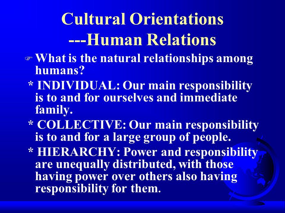Cultural Orientations ---Human Relations