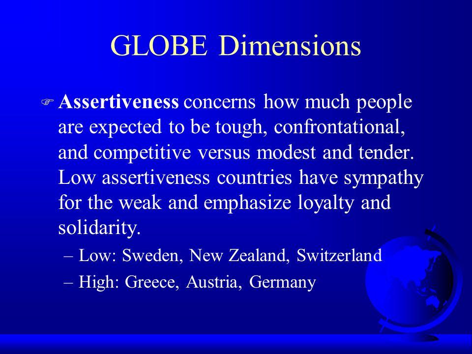 GLOBE Dimensions