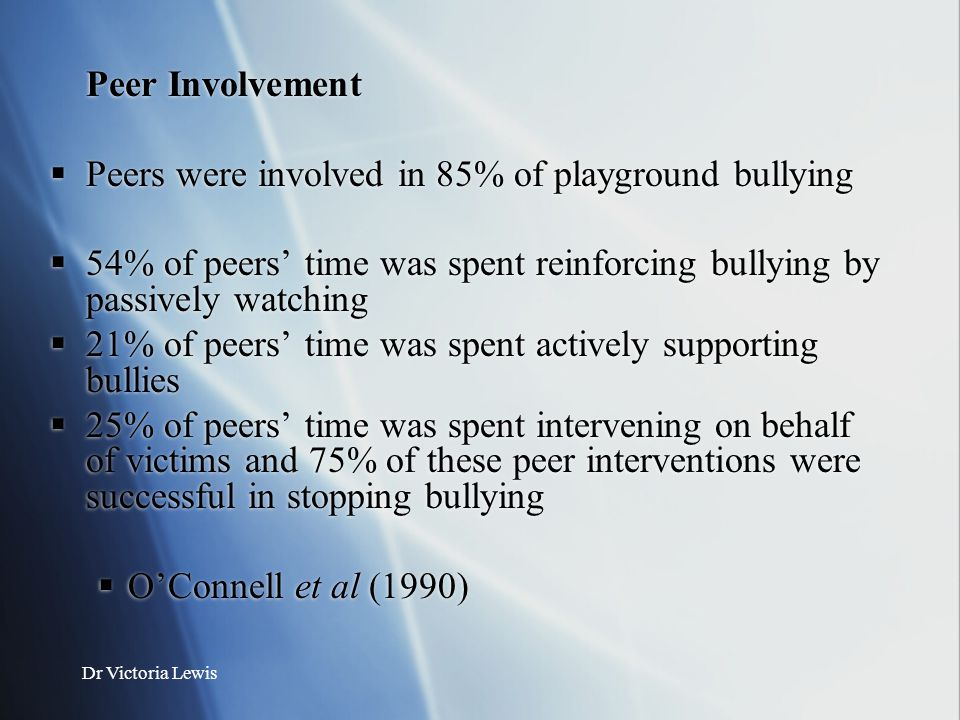 Peers were involved in 85% of playground bullying