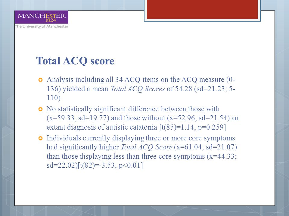 Total ACQ score Analysis including all 34 ACQ items on the ACQ measure (0-136) yielded a mean Total ACQ Scores of 54.28 (sd=21.23; 5-110)