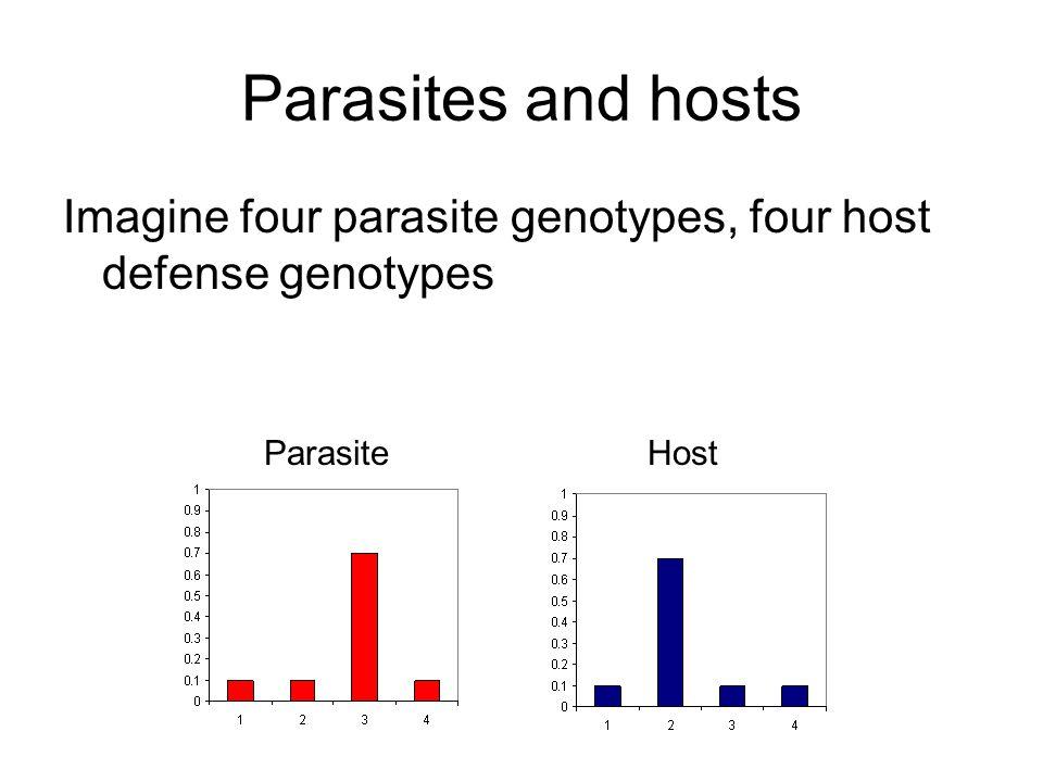 Parasites and hosts Imagine four parasite genotypes, four host defense genotypes Parasite Host