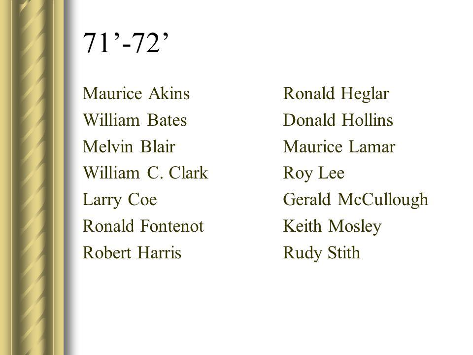 71'-72' Maurice Akins William Bates Melvin Blair William C. Clark