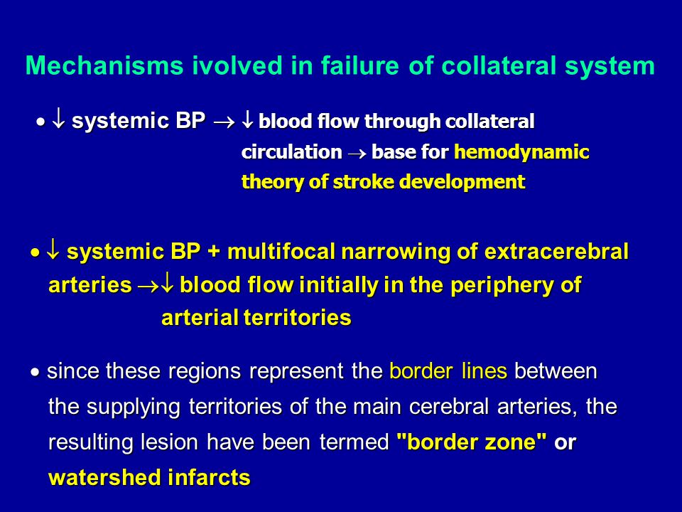 Mechanisms ivolved in failure of collateral system