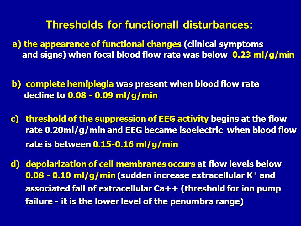 Thresholds for functionall disturbances:
