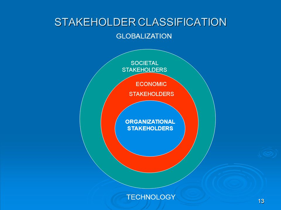 STAKEHOLDER CLASSIFICATION
