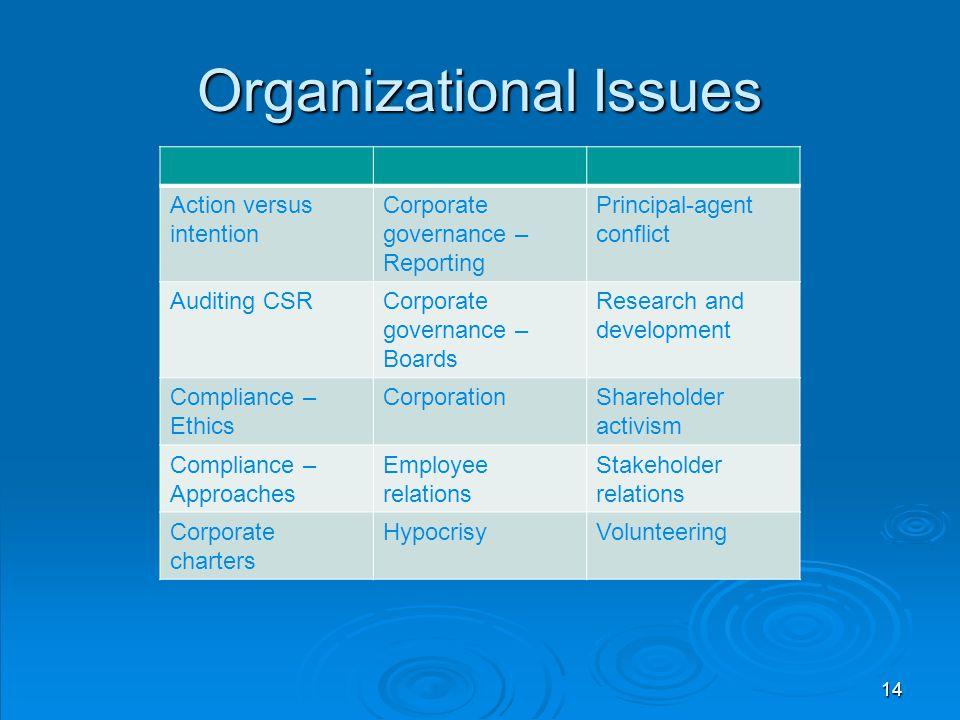 Organizational Issues