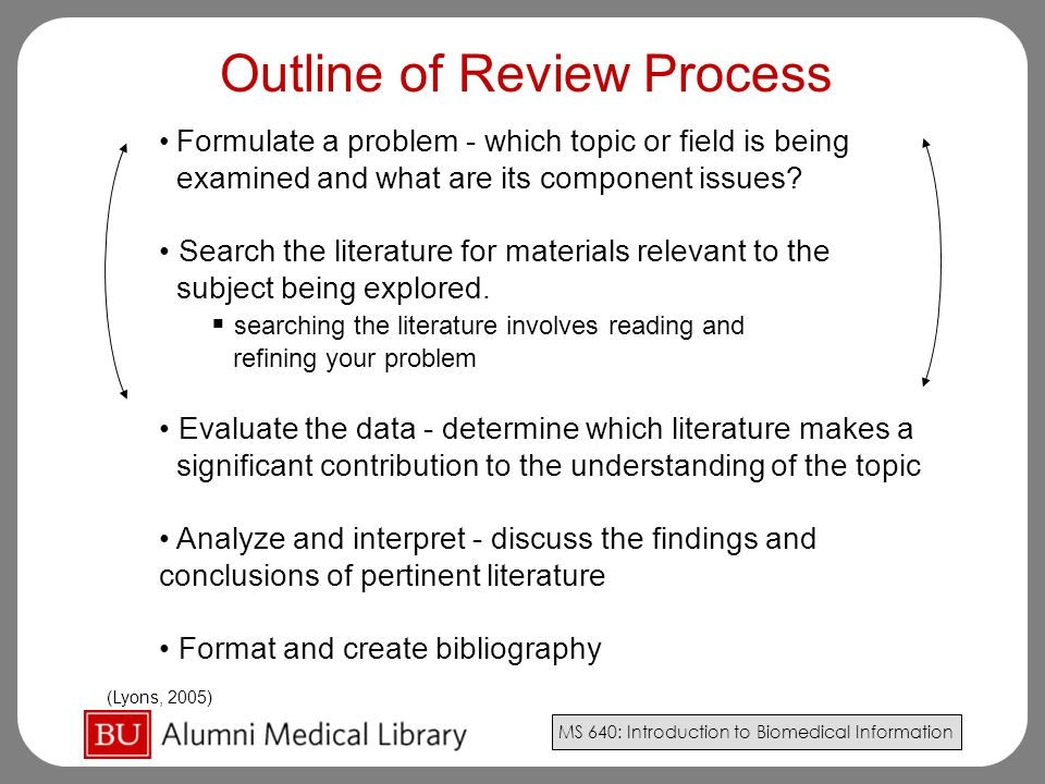 Outline of Review Process