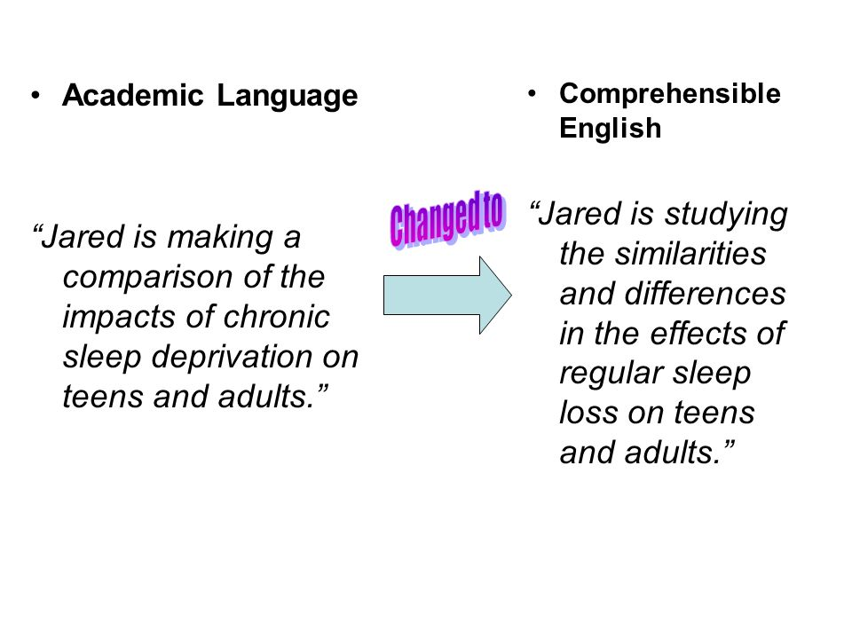 Academic Language Jared is making a comparison of the impacts of chronic sleep deprivation on teens and adults.
