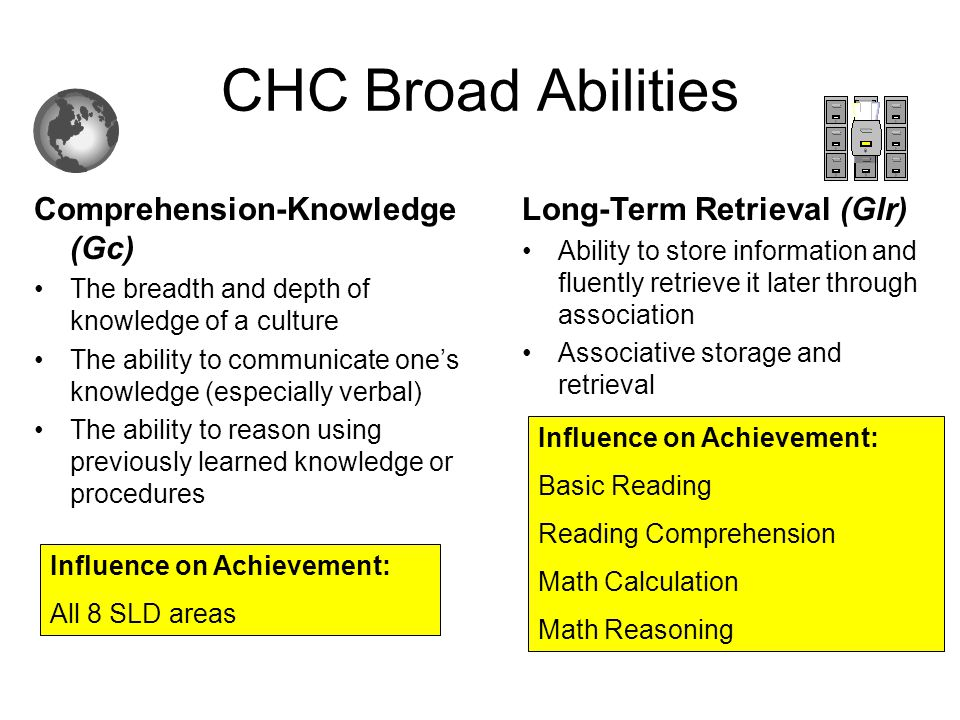CHC Broad Abilities Comprehension-Knowledge (Gc)