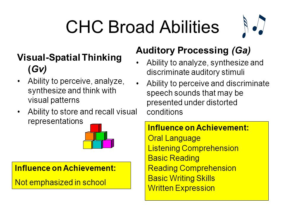 CHC Broad Abilities Auditory Processing (Ga)
