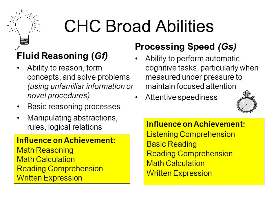 CHC Broad Abilities Processing Speed (Gs) Fluid Reasoning (Gf)