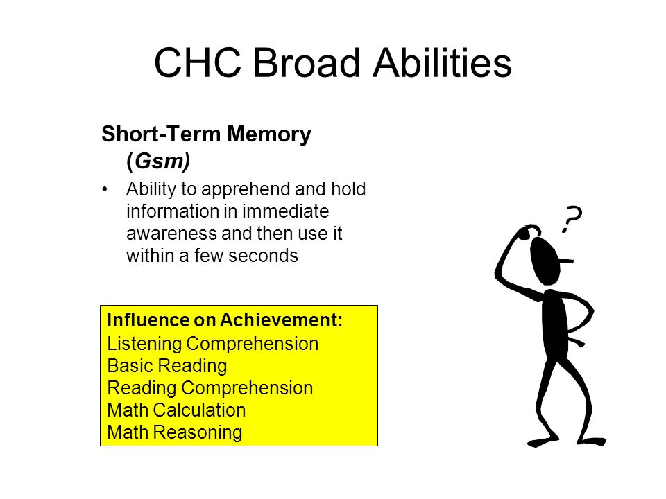 CHC Broad Abilities Short-Term Memory (Gsm)