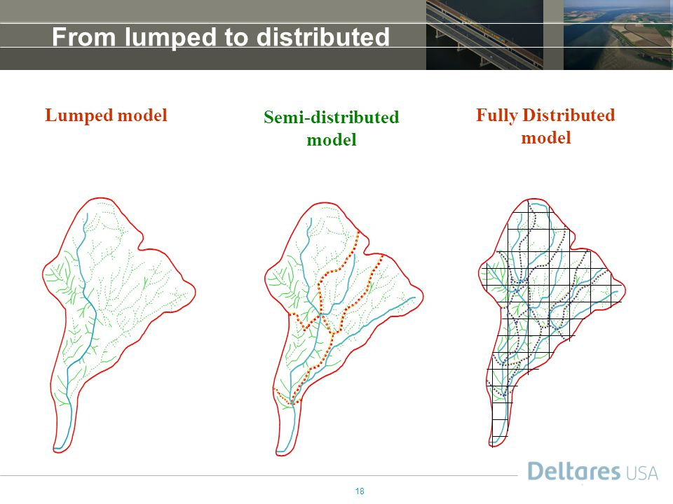 From lumped to distributed