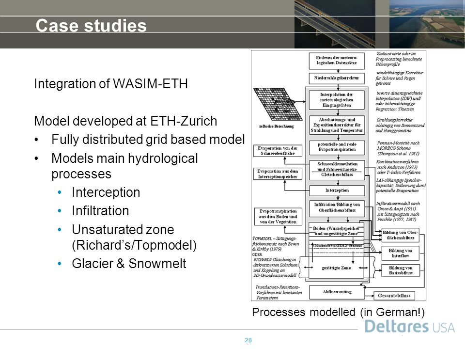 Case studies Integration of WASIM-ETH Model developed at ETH-Zurich