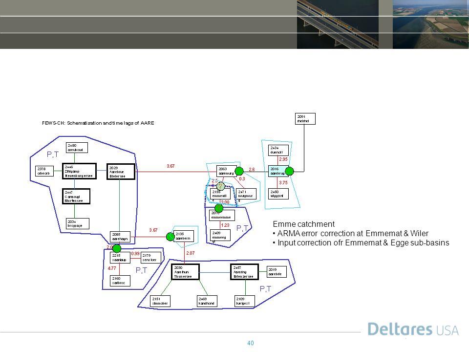 Emme catchment ARMA error correction at Emmemat & Wiler.