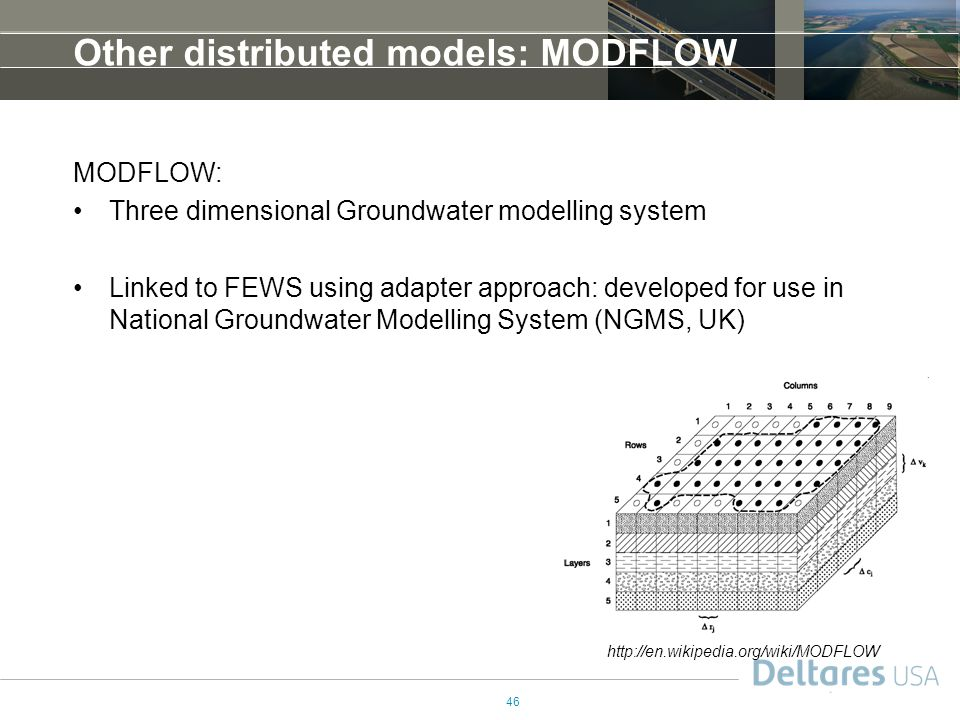 Other distributed models: MODFLOW