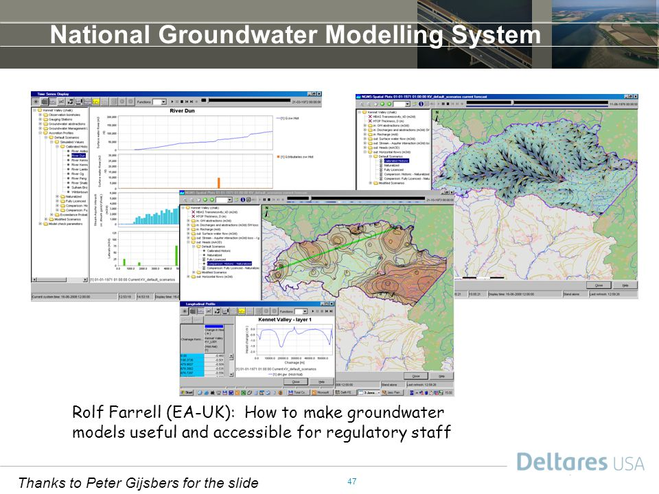 National Groundwater Modelling System
