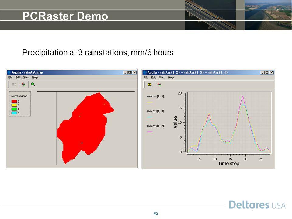 PCRaster Demo Precipitation at 3 rainstations, mm/6 hours