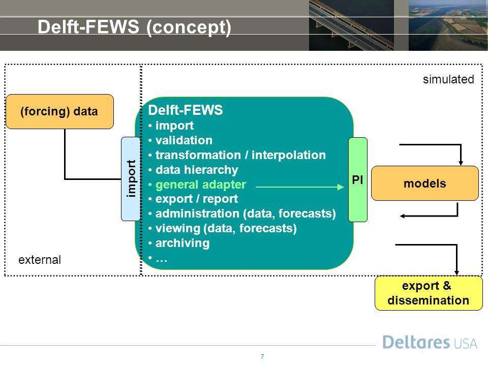 Delft-FEWS (concept) Delft-FEWS simulated (forcing) data import