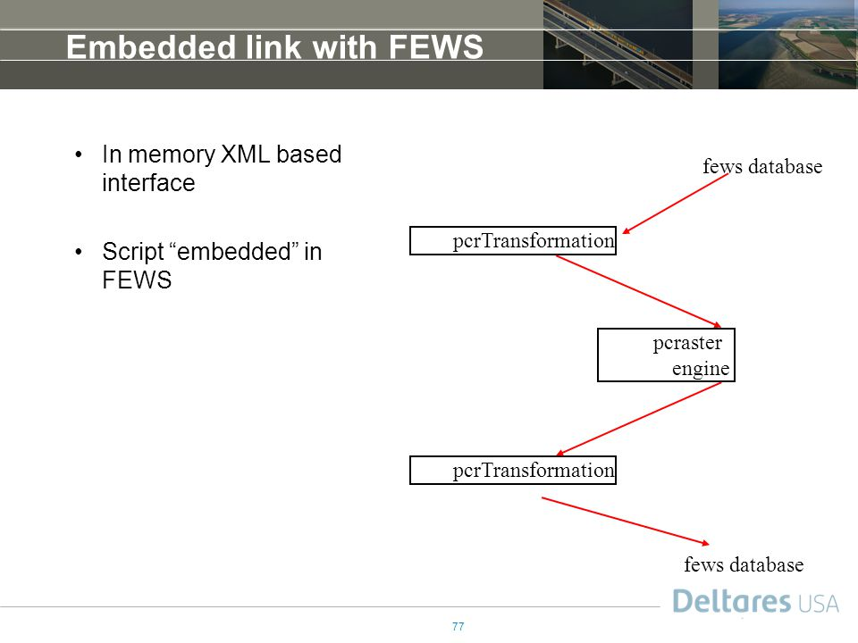 Embedded link with FEWS