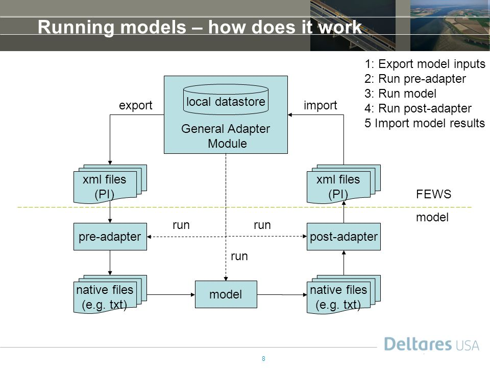 Running models – how does it work