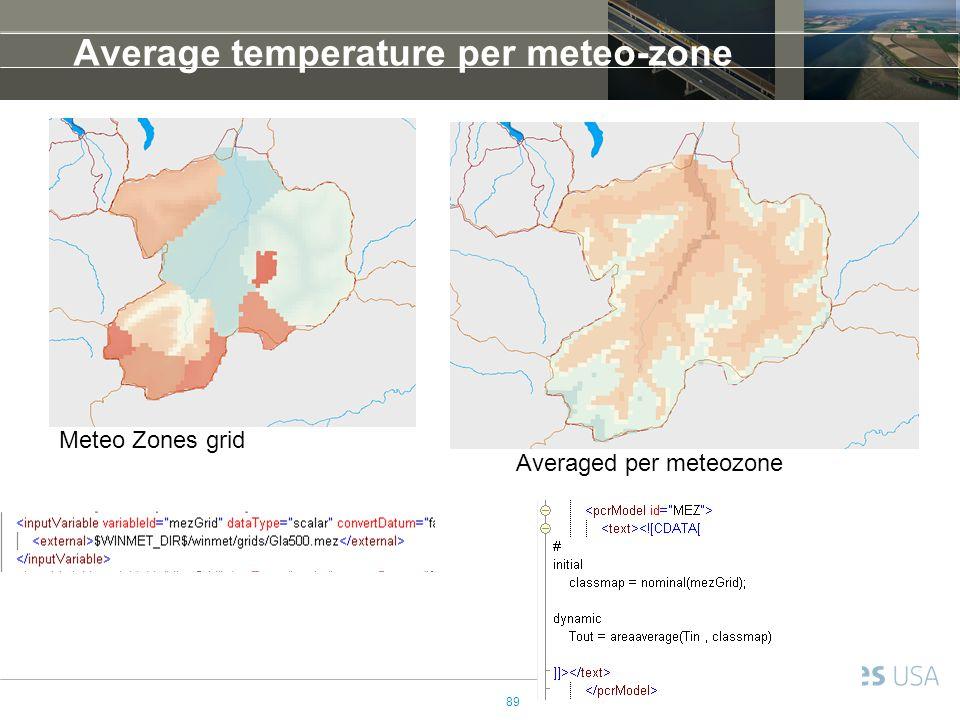 Average temperature per meteo-zone