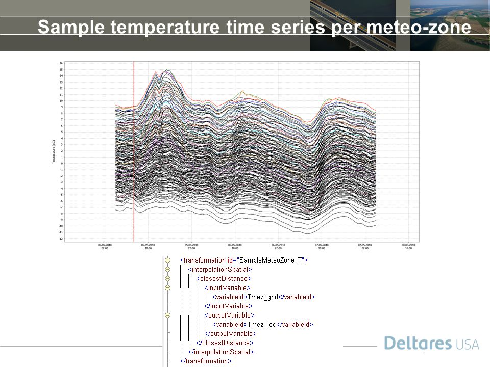 Sample temperature time series per meteo-zone