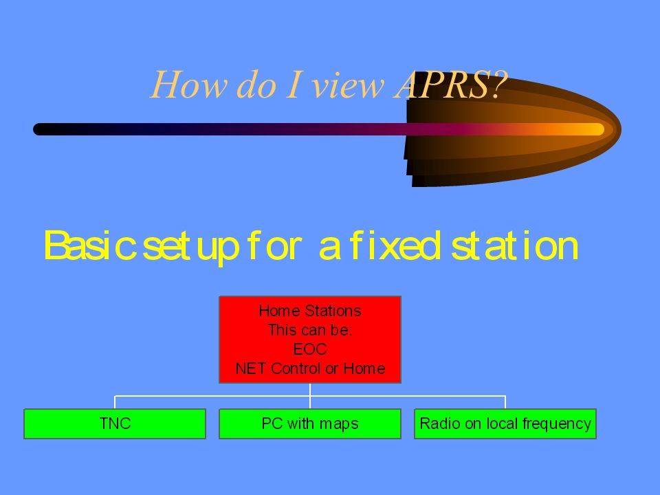 How do I view APRS