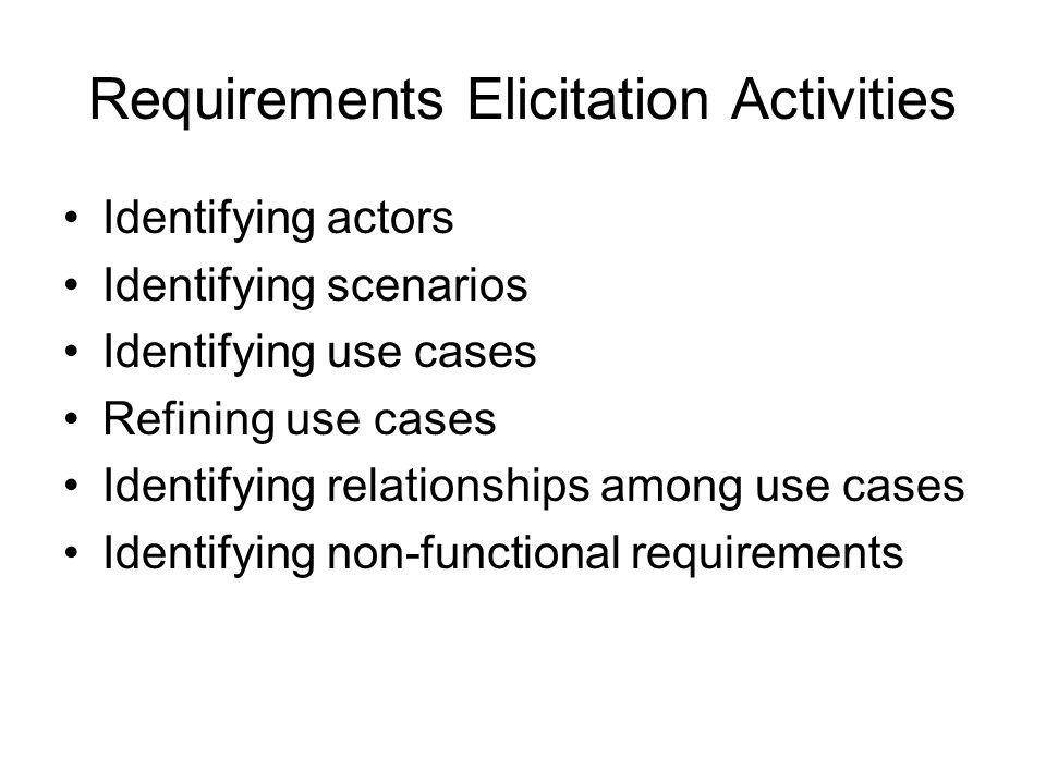 Requirements Elicitation Activities
