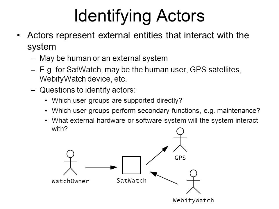 Identifying Actors Actors represent external entities that interact with the system. May be human or an external system.