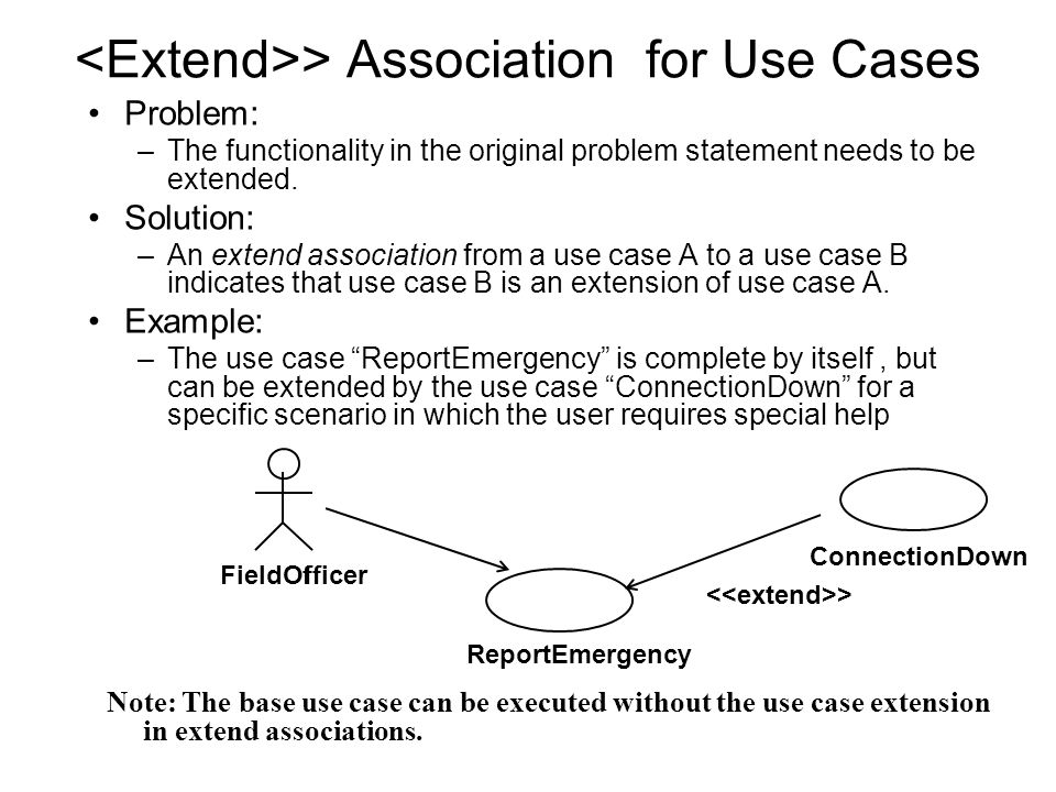 <Extend>> Association for Use Cases