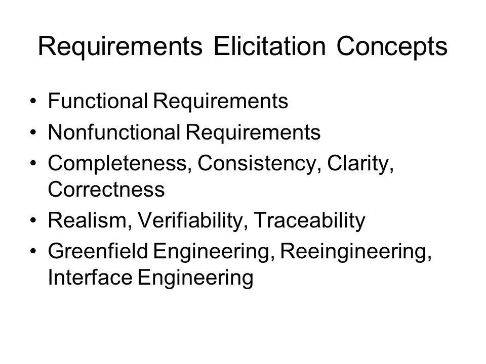 Requirements Elicitation Concepts